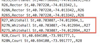 GTFS Stops Data