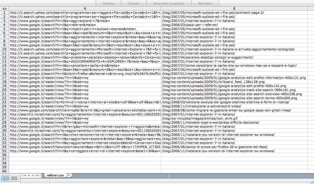 Referer Excel