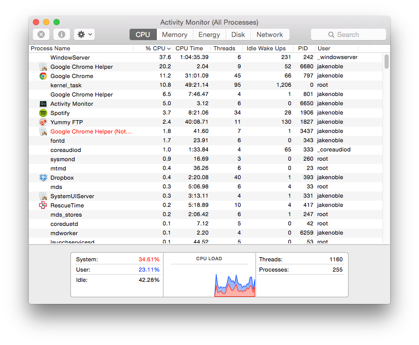 Activity Monitor showing WindowServer at 37.6%.