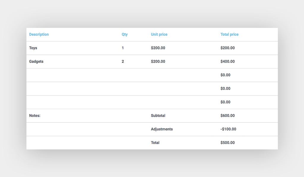 How Google Sheets Appear Through Premium Table Widget for Elementor