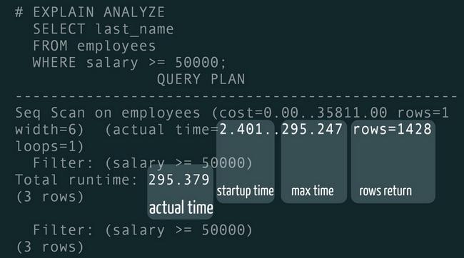 Explaining your PostgreSQL data